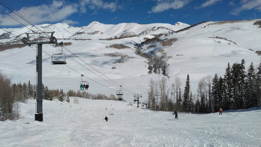 Base of East River at Crested Butte, March 2019
